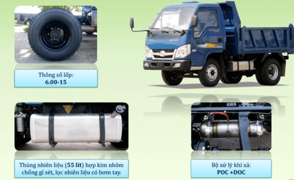 Lốp và thùng nhiên liệu của Xe ben FORLAND FD250 được thiết kế bền bỉ